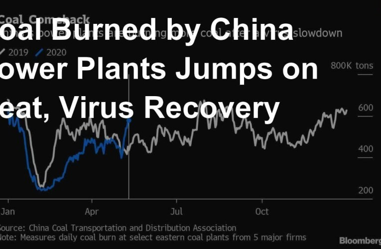 Oakland Note: Coal Burned By China Power Plants Jumps On Heat, Coronavirus Recovery