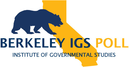 Berkeley IGS Poll: Defeat For California Prop 16, Diversity, Prop 21, Rent Control, Unless Young Voters Show