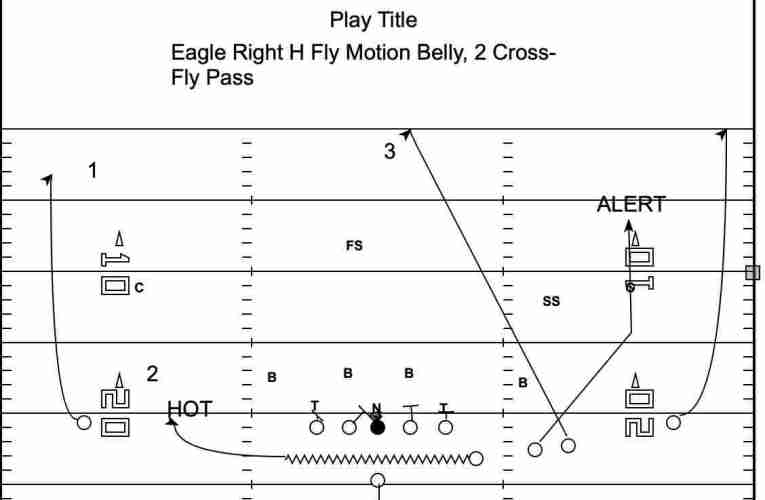 Zennie Abraham's Eagle Offense Playbook Endorsed By Former Cal Offensive Coach Tony Franklin