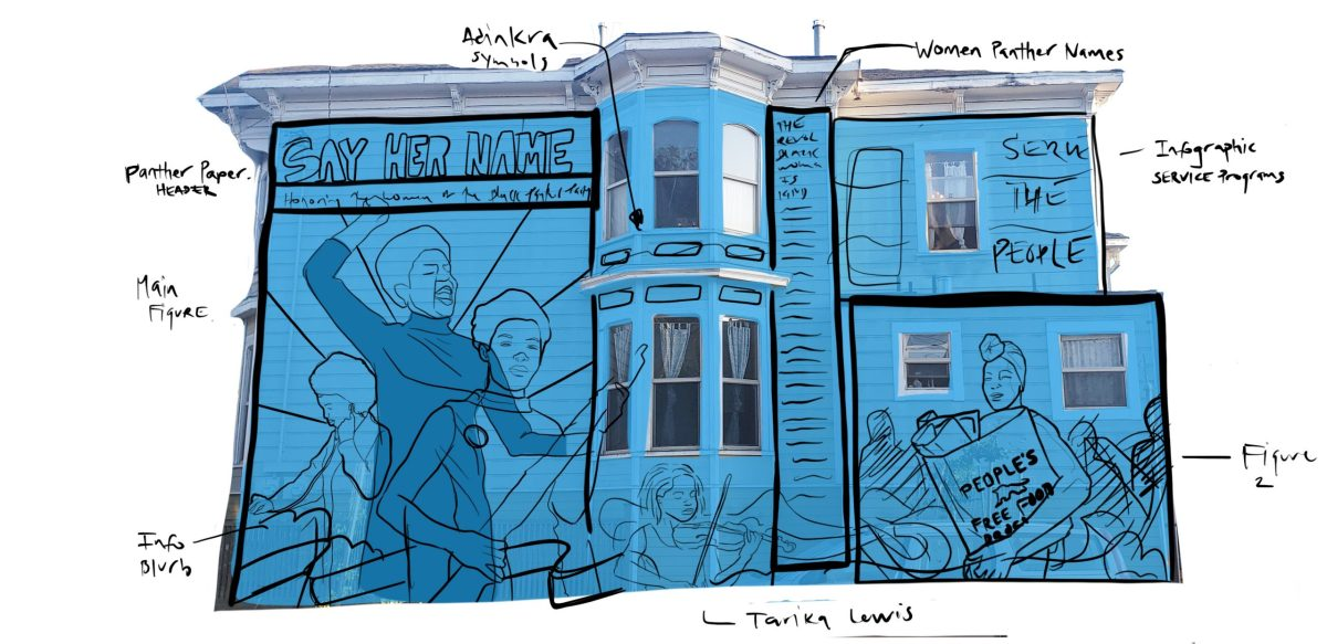 a mock up of the women of the black panther party mural