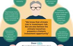 Graphic with a cartoon Fink sitting in front of a computer. The text bubbles around him highlight parts of his 2021 letter to CEOs. The bottom part also includes a link to his letter. (Graphic by Daisy Calderon/Talon)