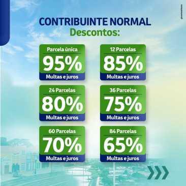 Margens de Descontos para contribuintes em Regime Normal.