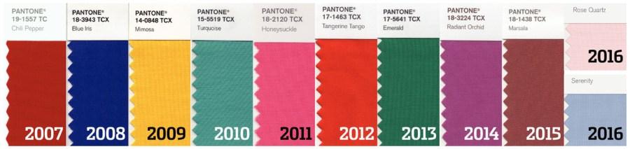 culorile anului desemnate de Pantone din 2007 pana in prezent