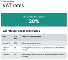 govuk_vat_rates