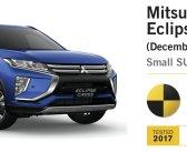Mitsubishi Eclipse Cross zdobywa 5 gwiazdek w testach zderzeniowych ANCAP z notą 97%