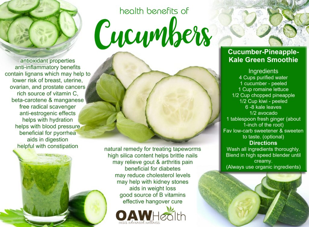 Image result for health benefits of cucumber