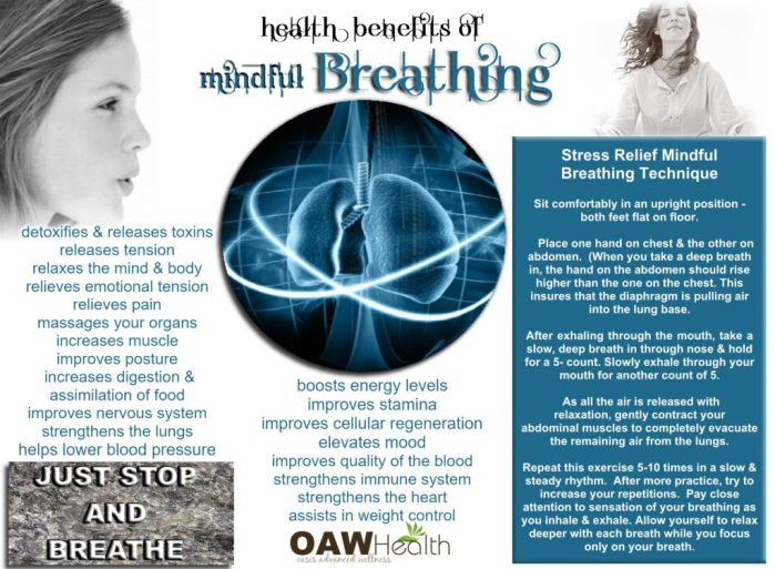 health benefits of diaphragmatic breathing