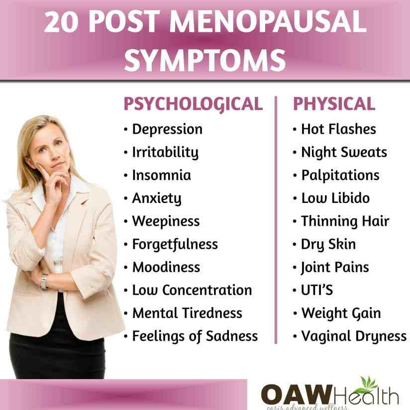 20 post menopausal symptoms
