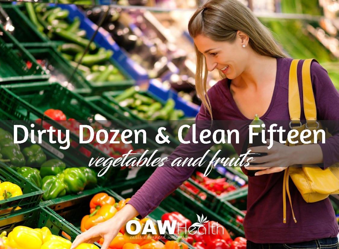 EWG Dirty Dozen and Clean Fifteen – 2020