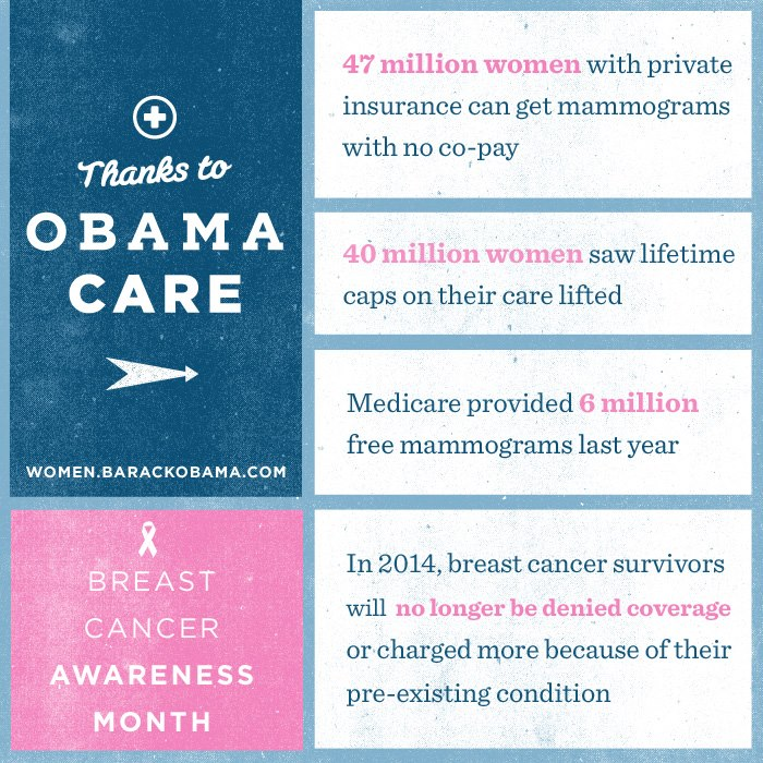 Image result for obamacare facts