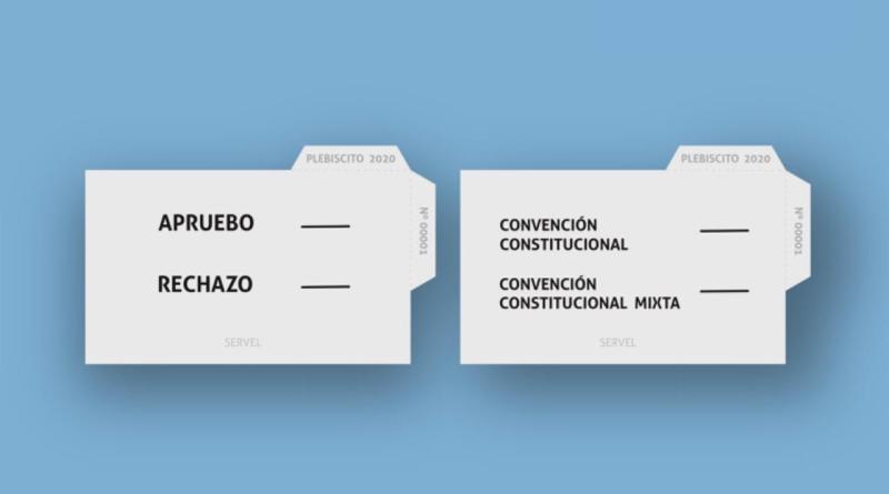 Segunda encuesta Plebiscito Nacional 2020
