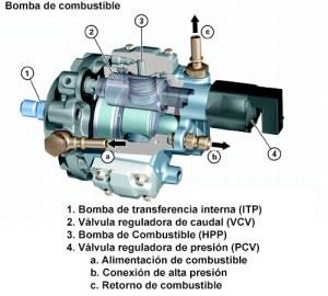 P0001  Circuito de control del regulador de volumen de