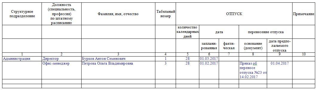 Образец заполнения анкеты вида на жительство в латвии