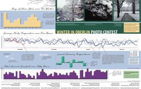 Winter by Numbers