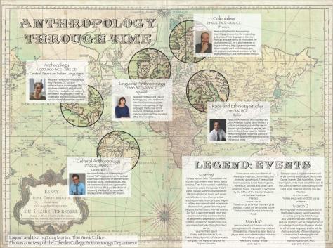 Anthropology Through Time