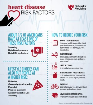 9992-Heart-Disease_RiskFactors_0201-01