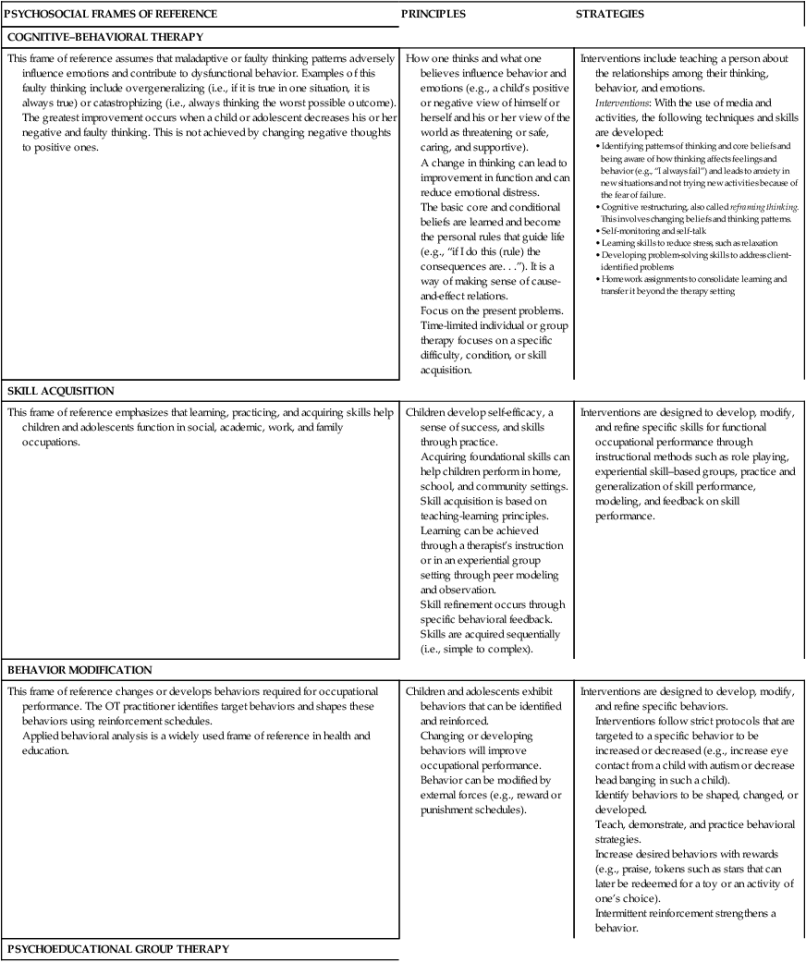 Frames Of Reference In Occupational Therapy Mental Health ...