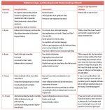 Pediatric Palliative Care: Principles and Practice