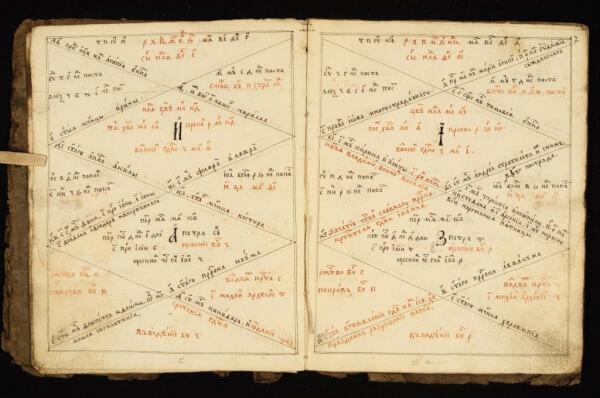 Пасхалия (таблицы) XIX в. 28 л. (I + 27). Полуустав. 1841 г.(?): на л. 21 об. расчет ведется с 1841 г.