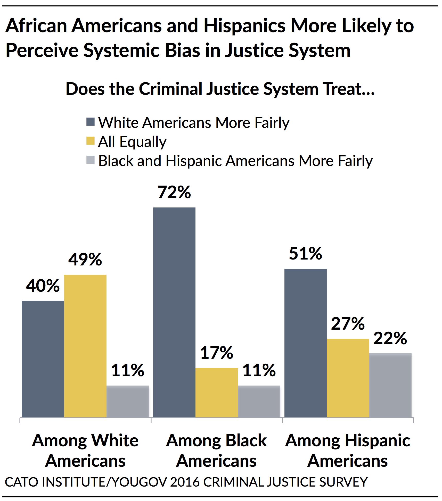 Policing In America Understanding Public Attitudes Toward