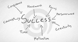 schéma de vos objectifs
