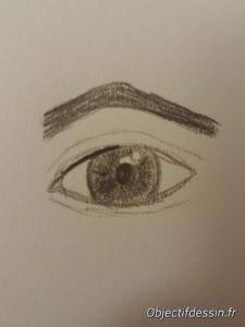 Comment Dessiner Un œil Objectif Dessin