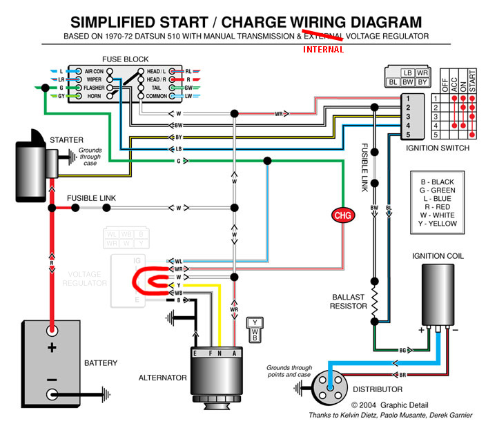 wiring_diagramIR?resize=665%2C573 onewirealternator readingrat net delco alternator wiring diagram at n-0.co