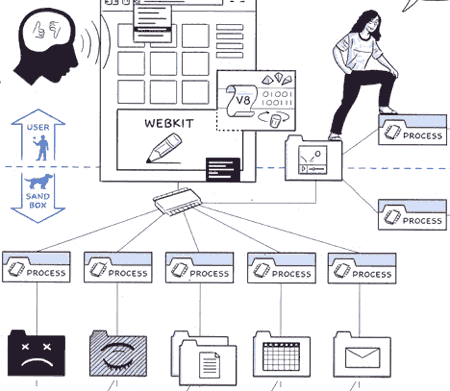 Fragmento de una página del comic-presentación de Scott McCloud para Google Chrome