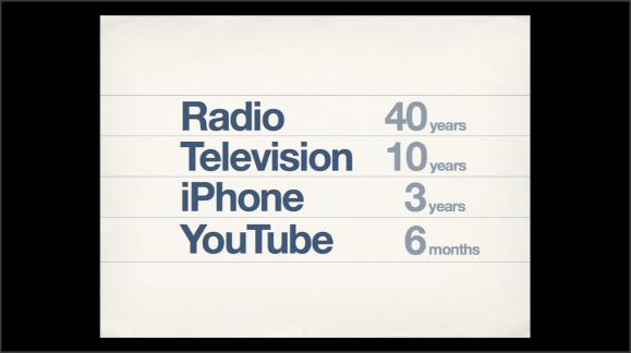Radio: 40 años. Televisión: 10 años. iPhone: 3 años. YouTube: 6 meses