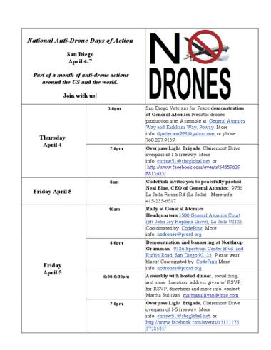 drones no image