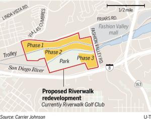Mission Valley Riverwalk Devmt phase