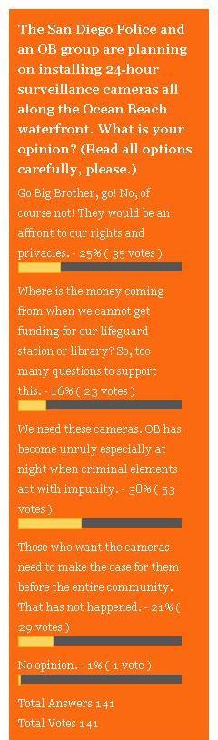 OB Rag Poll cameras
