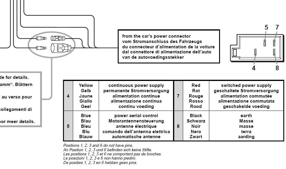 cdx gt310 wiring diagram gt free printable wiring diagrams