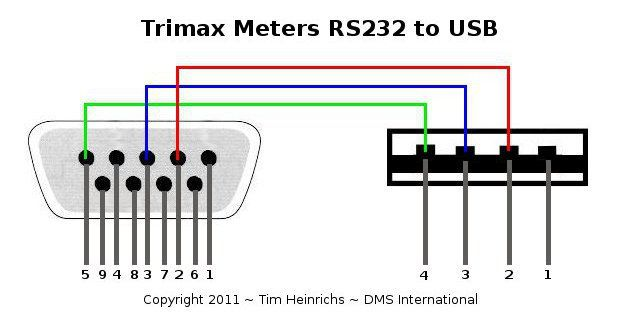 Usb To Rs232 Cable Wiring Diagram  Somurich