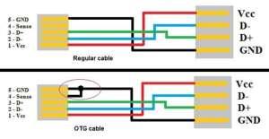 Wymiana wtyczki micro usb B  elektrodapl