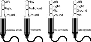 [Rozwiązano] Wymiana wejścia Mini Jack 35mm 4pin w słuchawkach z mikrofonem