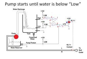 Czujnik i kontroler poziomu wody w zbiorniku  elektrodapl