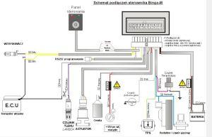 LAguna 1 lpg BINGOM przełącznik od S4, S6  elektrodapl