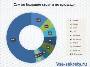 сайт центр займов