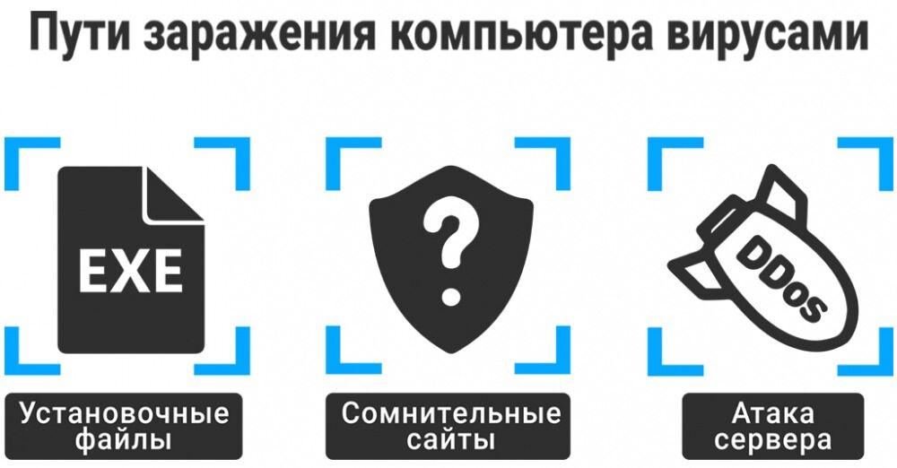 Bitcoin Fehéroroszországban. Hogyan vásároljon bitcoineket Fehéroroszországban három módon