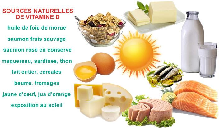 grippe-vitamine-d-traitement-aliment-sante-soleil-2