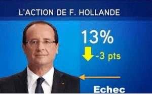 FH echec
