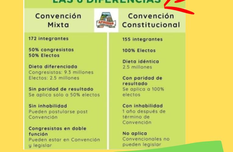 Gráfica de las 6 diferencias entre la convención mixta y convención constitucional
