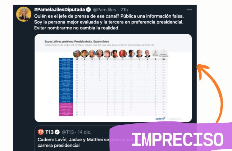 ¿Publica información falsa T13, como acusa Pamela Jiles?