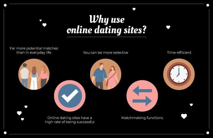 site- ul dating gratuit românia)