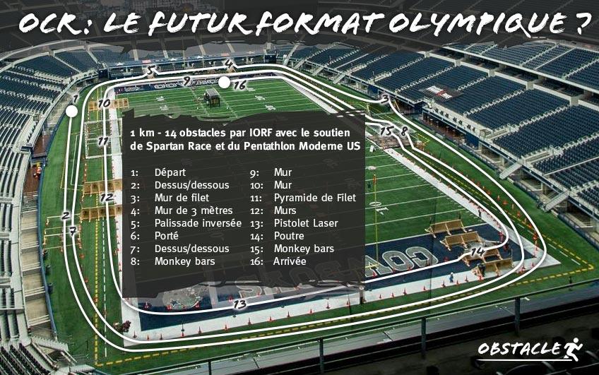 Olympic-Format_FR