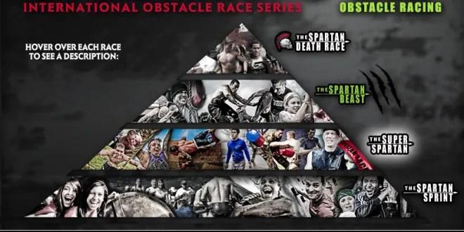 Soorten Spartan Races