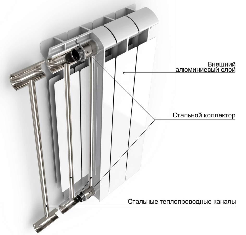 Биметалл радиаторының құрылғысы