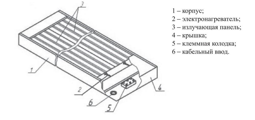 Инфракрасный обогреватель – довольно интересный прибор с точки зрения конструкции