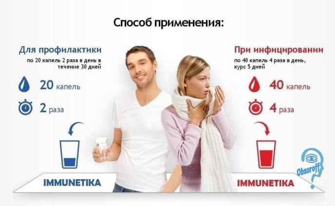 Immunetika способ применения